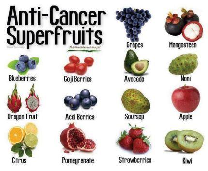 anti-cancer01